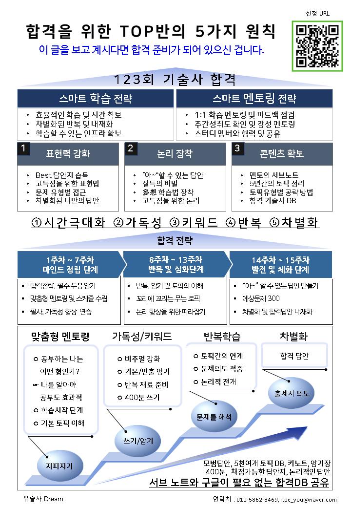 TOP_5기_1페이지 소개.png