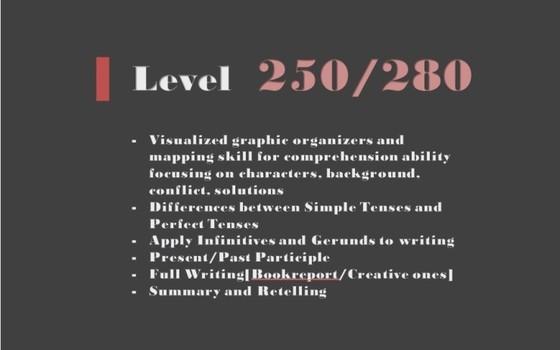 나만의 창의적 글쓰기와 발표 준비단계 (250/280 레벨)
