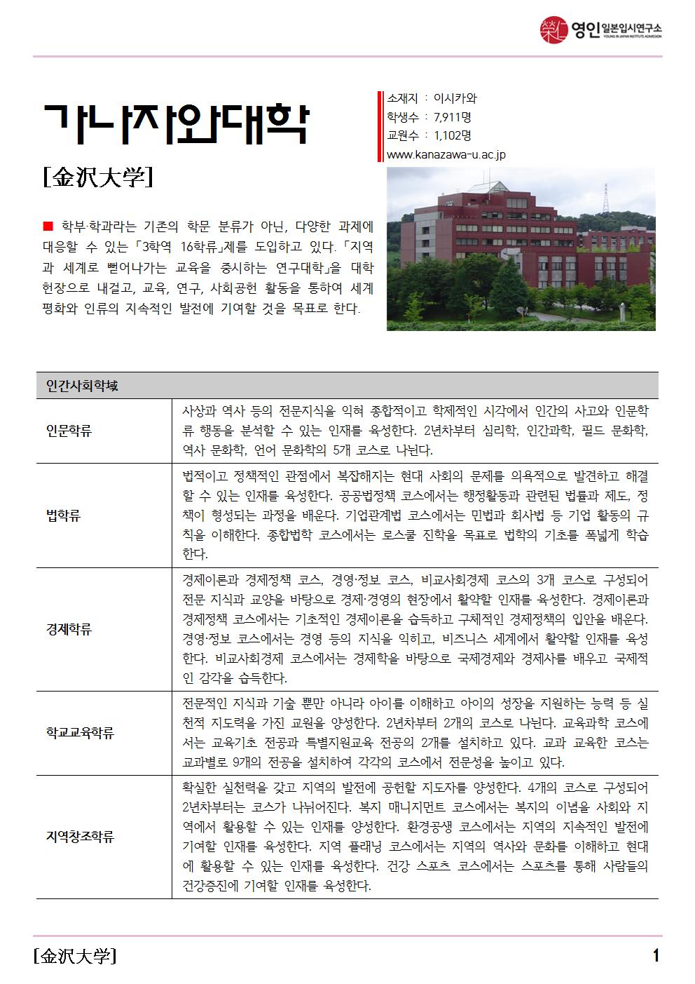 가나자와대학